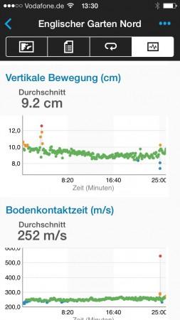 Garmin-Connect-mobile-Laufstil