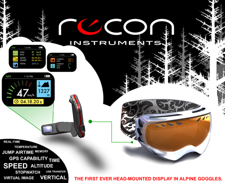 Alpine Goggle - Skibrille mit integriertem Bildschirm