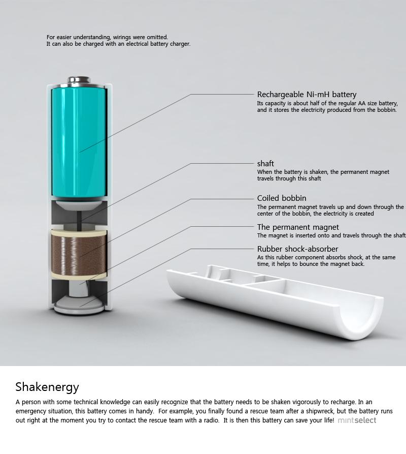 Shakenergy